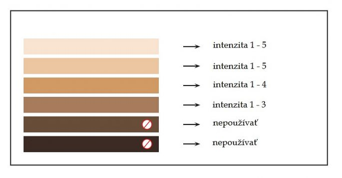 Espil 2v1 barevné typy pleti Navrhnúť úpravu